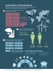 Co-Benefits_of_Climate_Action_Infographic_together1_web